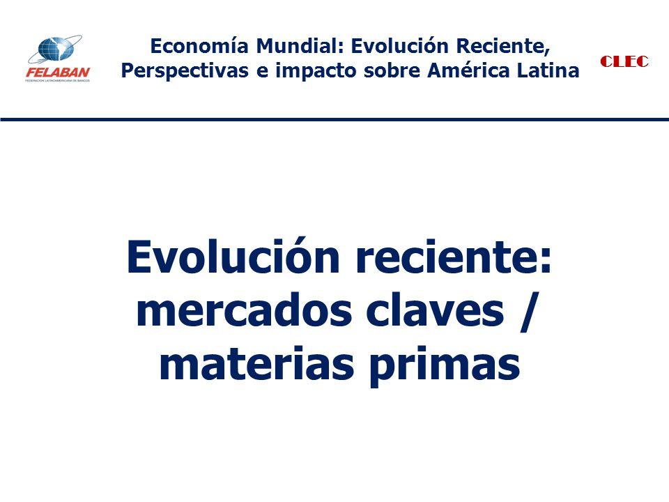 Evolución reciente: mercados claves / materias primas