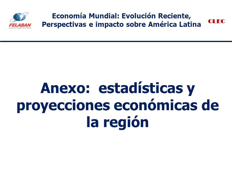 Anexo: estadísticas y proyecciones económicas de la región
