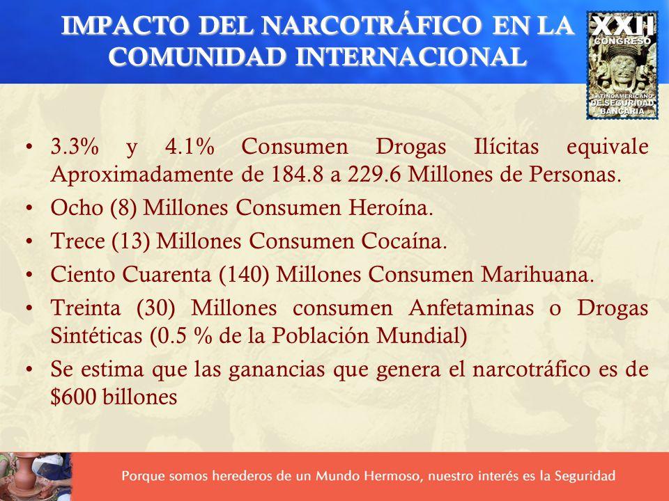 IMPACTO DEL NARCOTRÁFICO EN LA COMUNIDAD INTERNACIONAL
