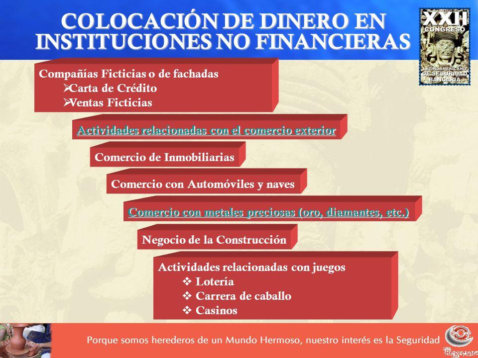 COLOCACIÓN DE DINERO EN INSTITUCIONES NO FINANCIERAS