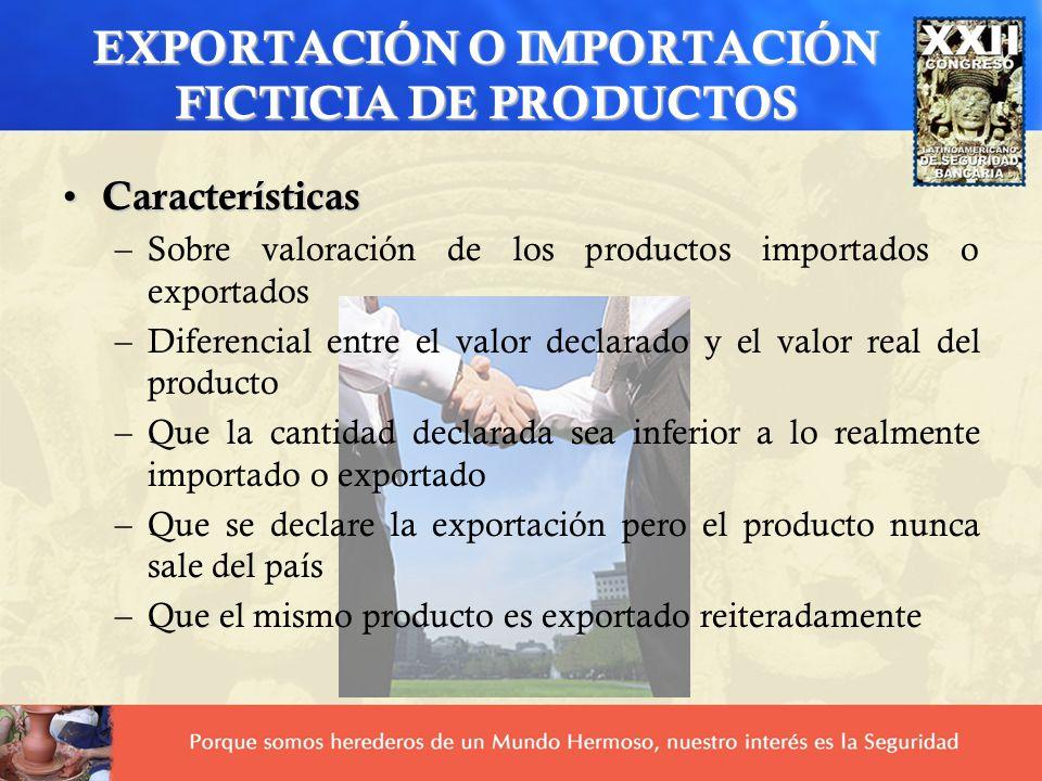 EXPORTACIÓN O IMPORTACIÓN FICTICIA DE PRODUCTOS