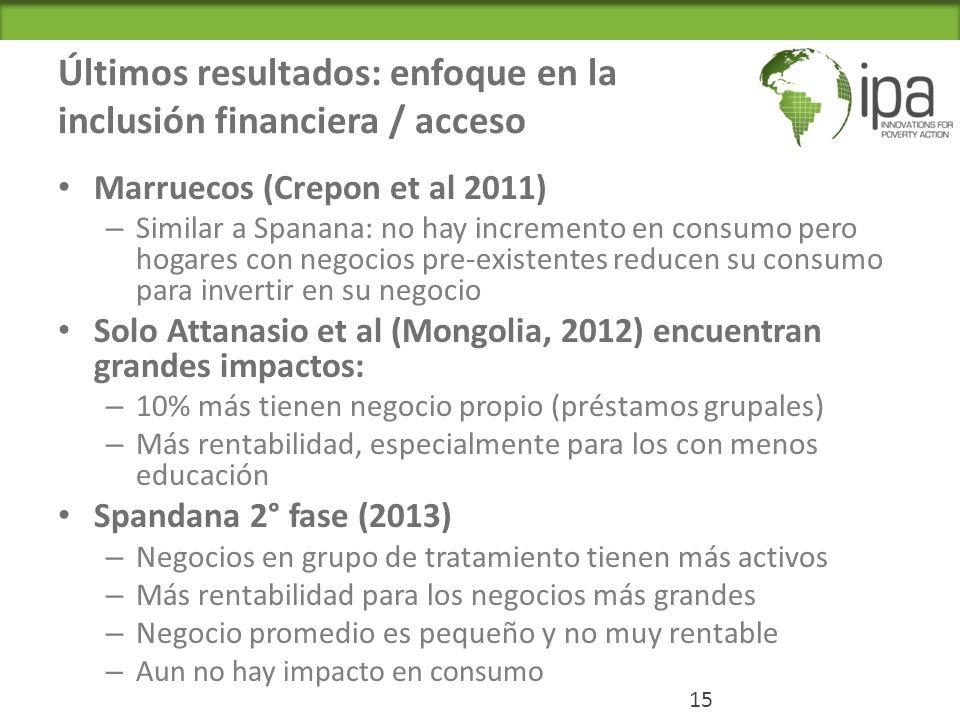 Últimos resultados: enfoque en la inclusión financiera / acceso