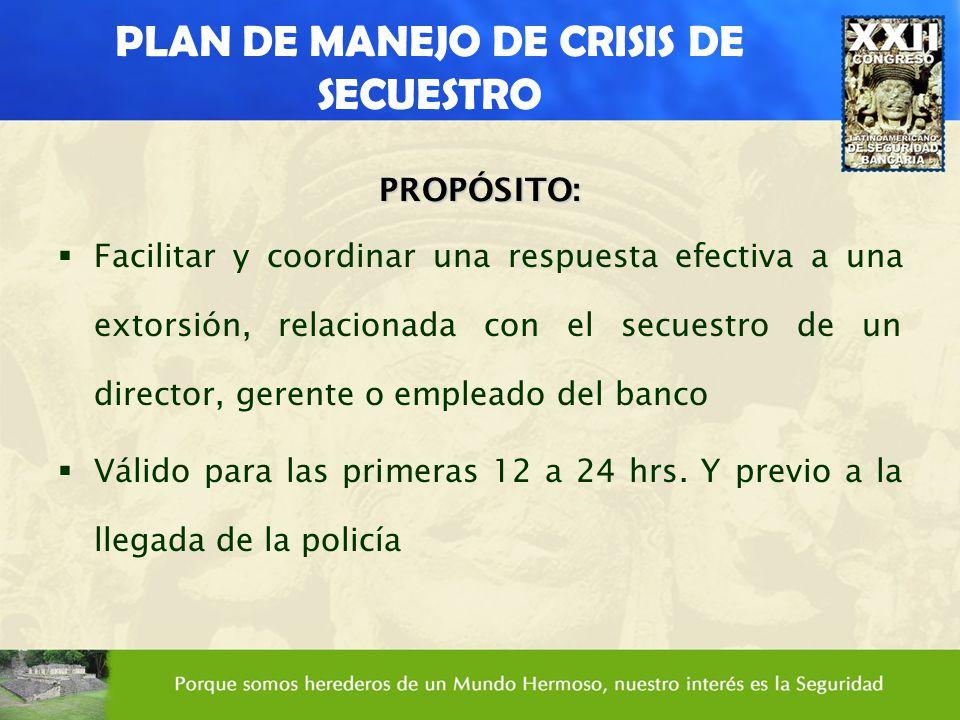 PLAN DE MANEJO DE CRISIS DE SECUESTRO