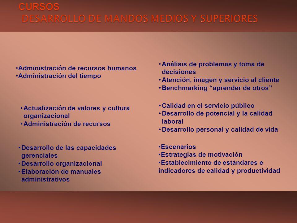 CURSOS DESARROLLO DE MANDOS MEDIOS Y SUPERIORES