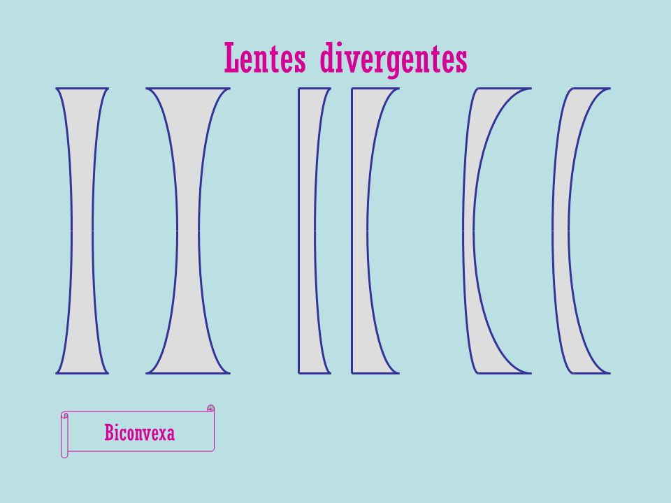Lentes divergentes Biconvexa