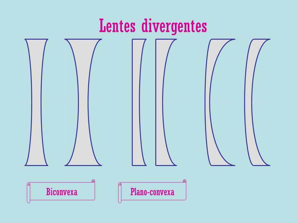 Lentes divergentes Biconvexa Plano-convexa
