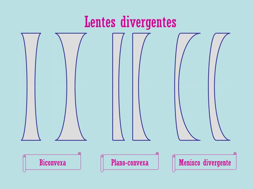 Lentes divergentes Biconvexa Plano-convexa Menisco divergente