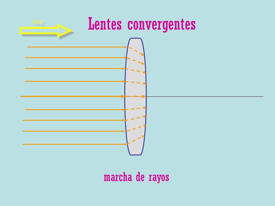 Lentes convergentes luz marcha de rayos