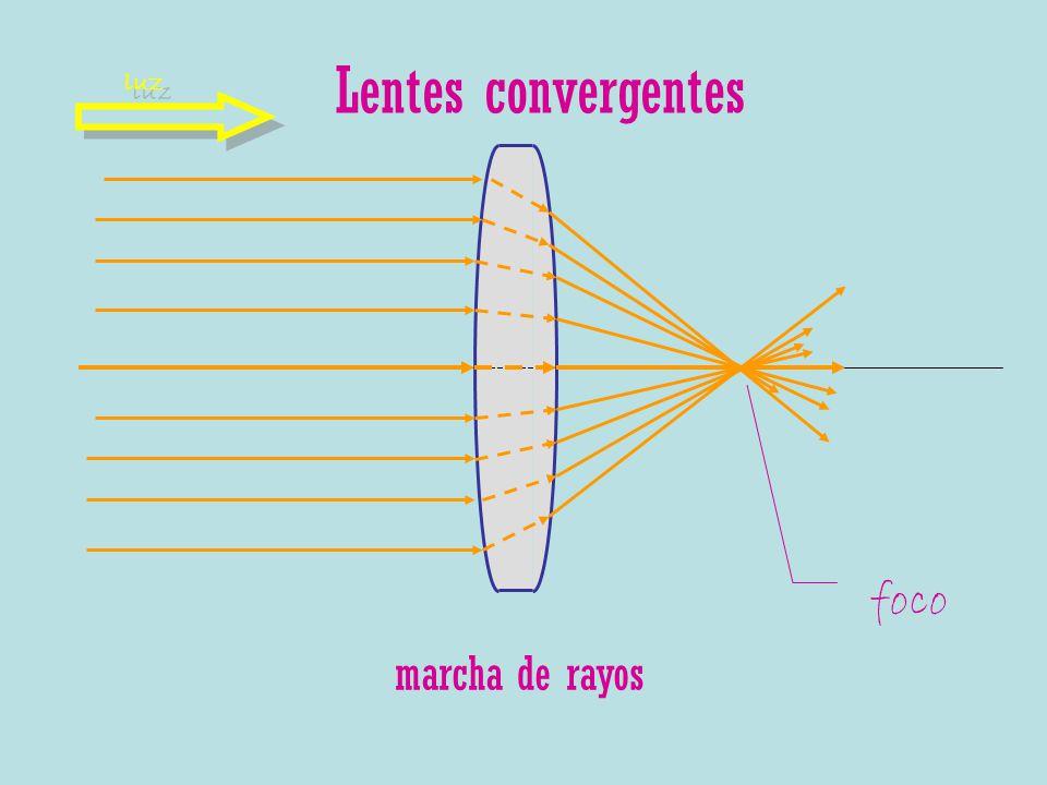 Lentes convergentes luz foco marcha de rayos