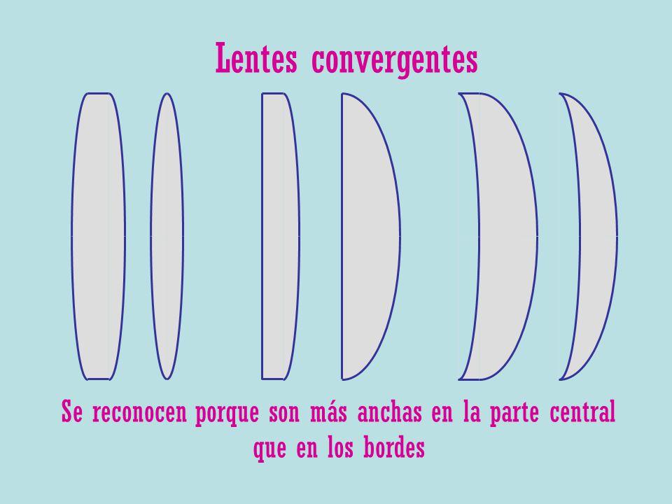 Lentes convergentes Se reconocen porque son más anchas en la parte central que en los bordes