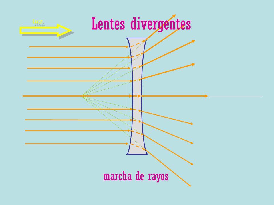 Lentes divergentes luz marcha de rayos