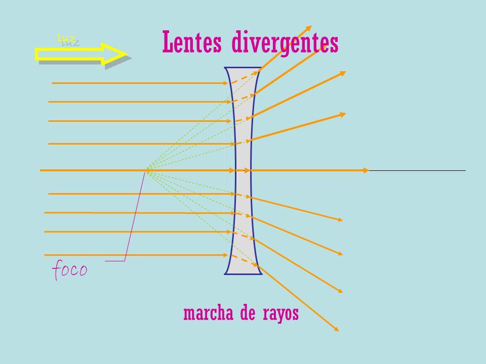 Lentes divergentes luz foco marcha de rayos