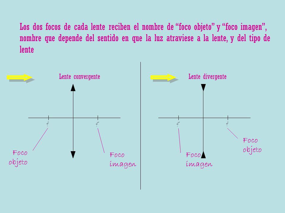 Los dos focos de cada lente reciben el nombre de foco objeto y foco imagen , nombre que depende del sentido en que la luz atraviese a la lente, y del tipo de lente