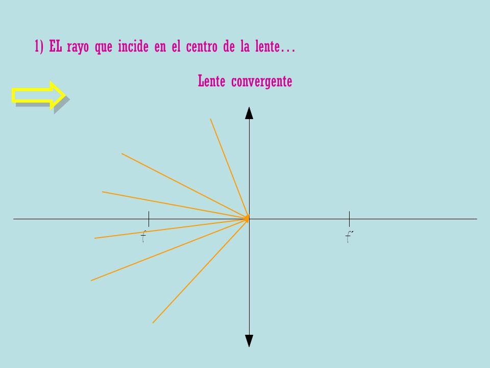 1) EL rayo que incide en el centro de la lente…