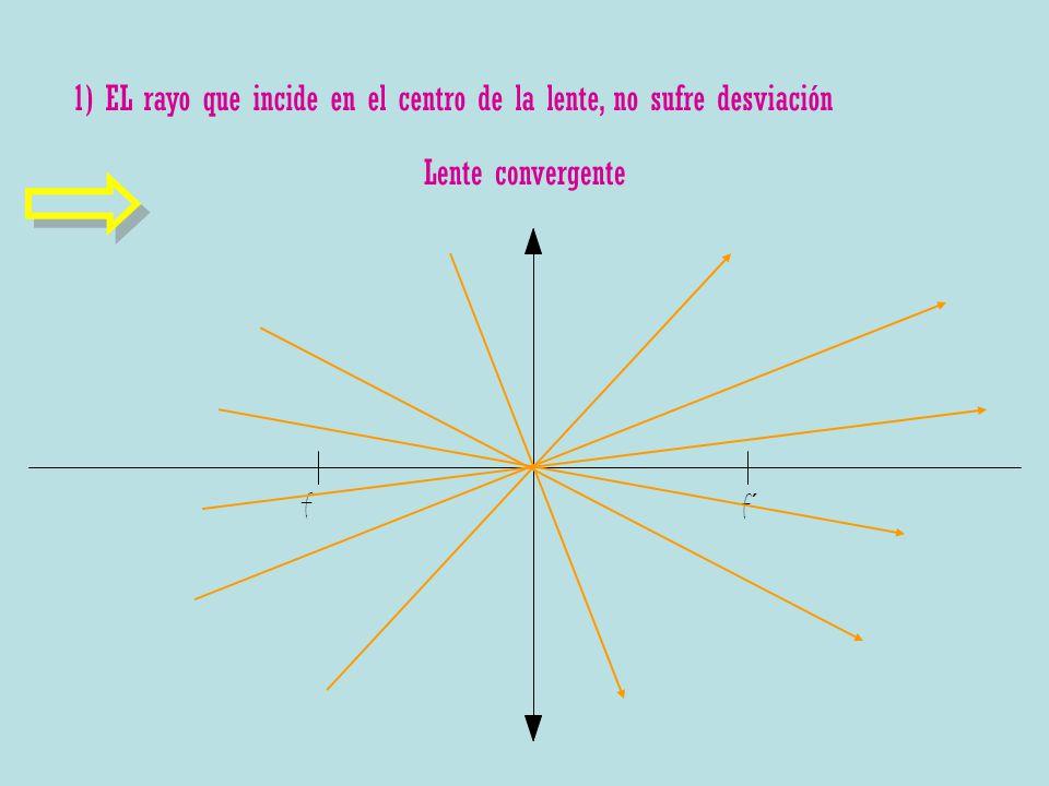 1) EL rayo que incide en el centro de la lente, no sufre desviación