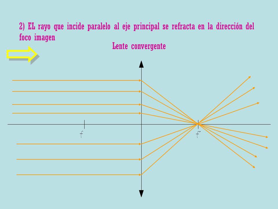 2) EL rayo que incide paralelo al eje principal se refracta en la dirección del foco imagen