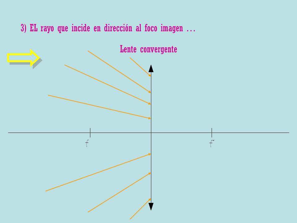 3) EL rayo que incide en dirección al foco imagen …