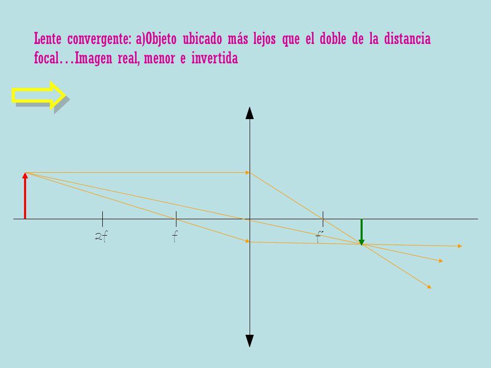 Lente convergente: a)Objeto ubicado más lejos que el doble de la distancia focal…Imagen real, menor e invertida