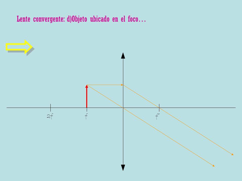 Lente convergente: d)Objeto ubicado en el foco…