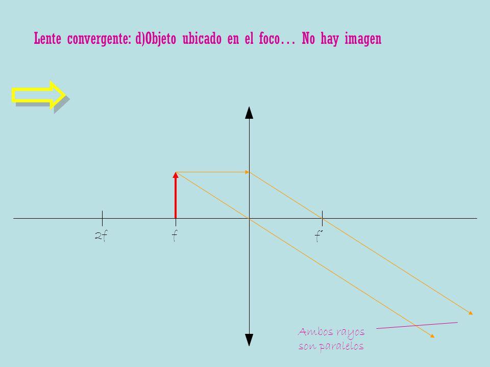 Ambos rayos son paralelos