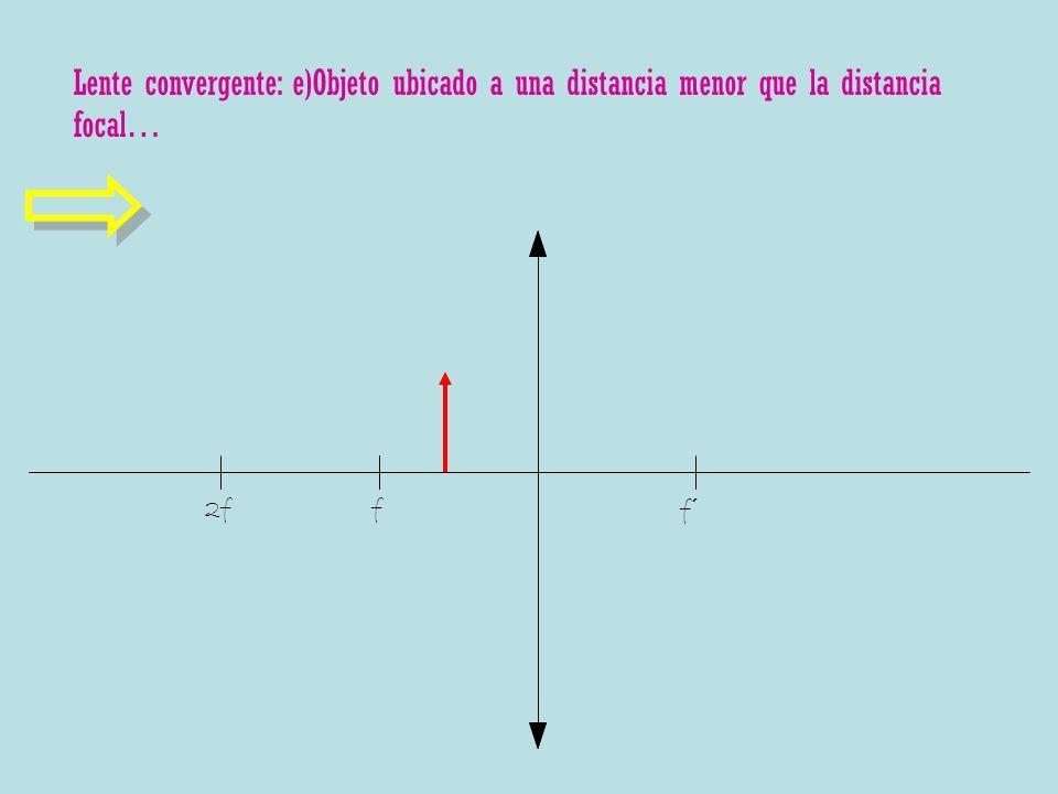 Lente convergente: e)Objeto ubicado a una distancia menor que la distancia focal…
