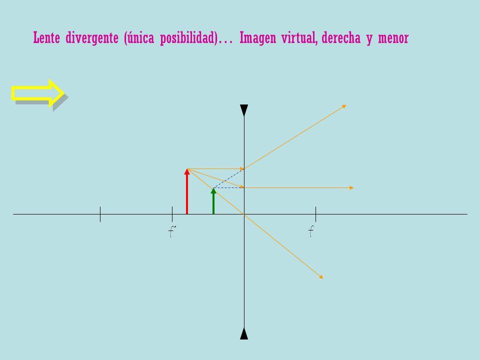 Lente divergente (única posibilidad)… Imagen virtual, derecha y menor