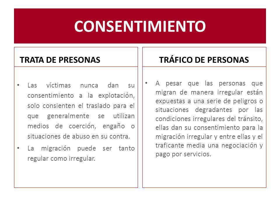 CONSENTIMIENTO TRATA DE PRESONAS TRÁFICO DE PERSONAS