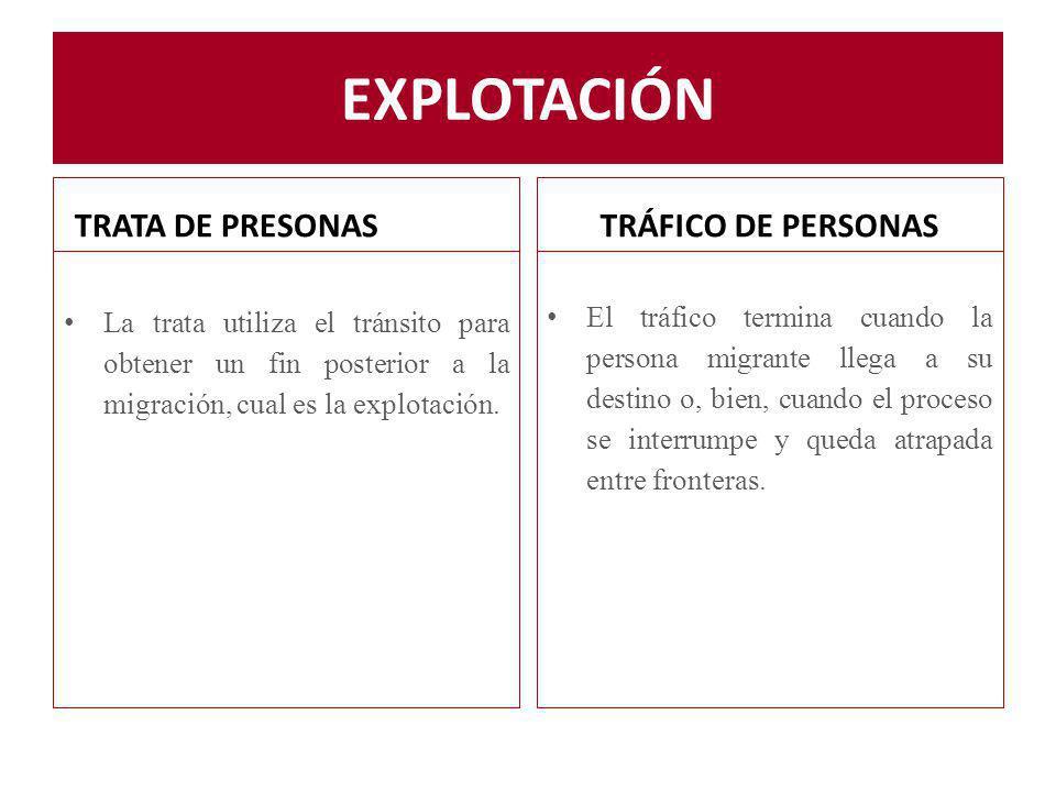 EXPLOTACIÓN TRATA DE PRESONAS TRÁFICO DE PERSONAS