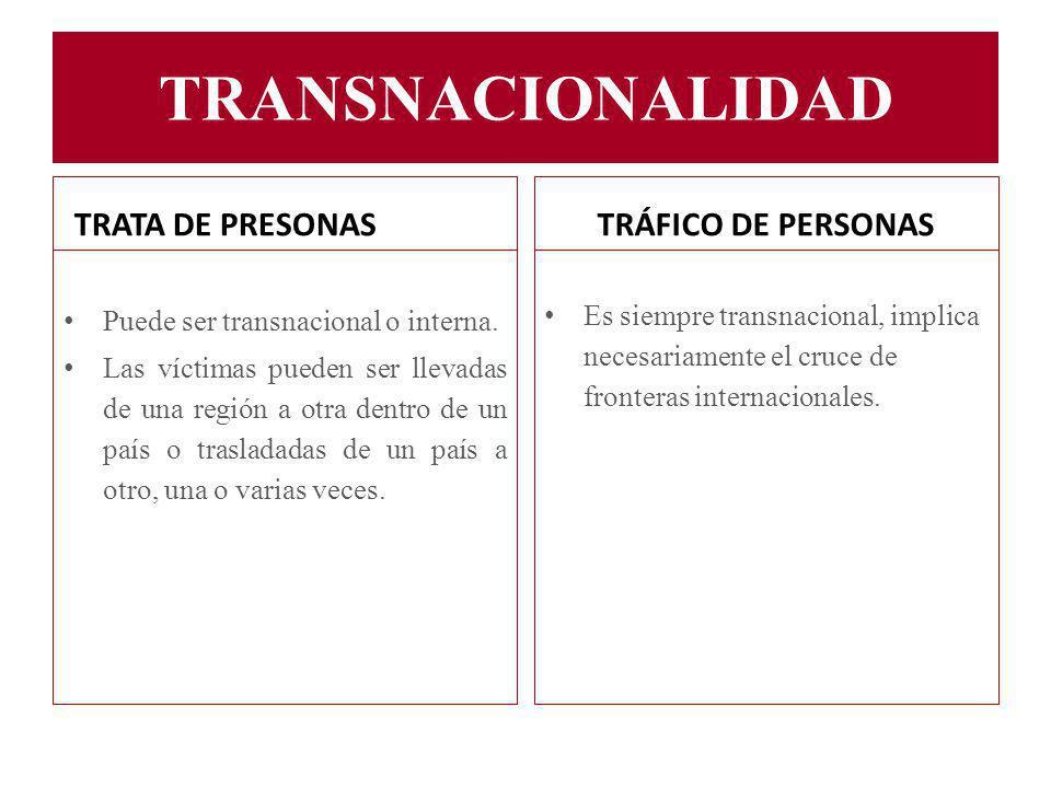 Transnacionalidad TRATA DE PRESONAS TRÁFICO DE PERSONAS