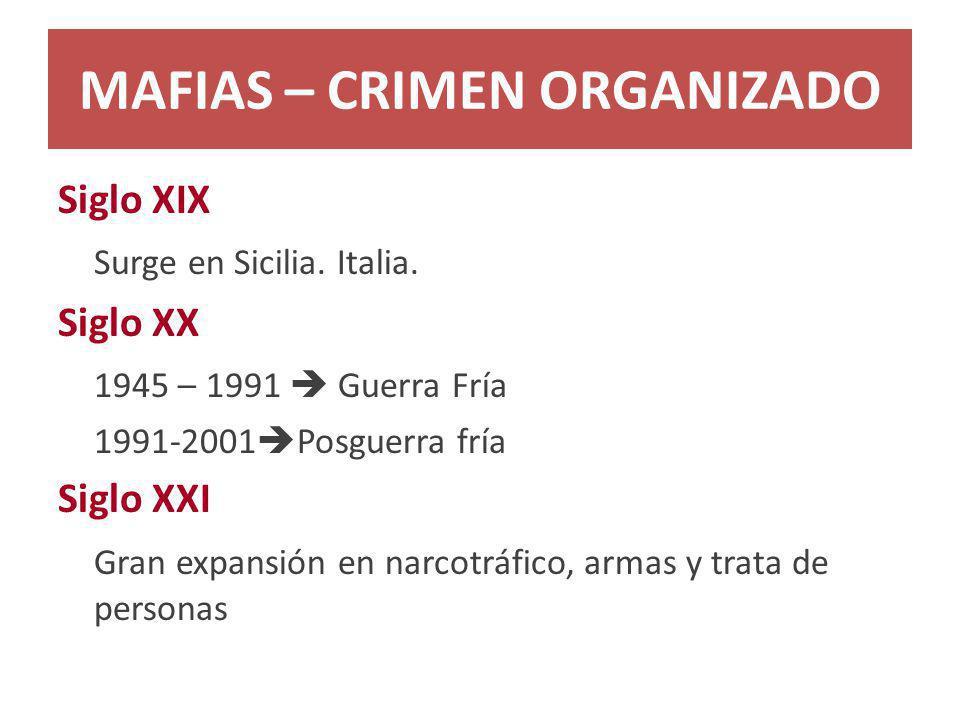 MAFIAS – CRIMEN ORGANIZADO