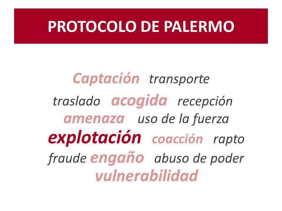 PROTOCOLO DE PALERMO Captación transporte