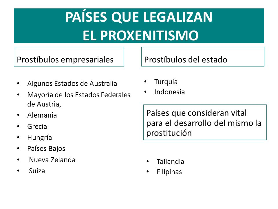 PAÍSES QUE LEGALIZAN EL PROXENITISMO