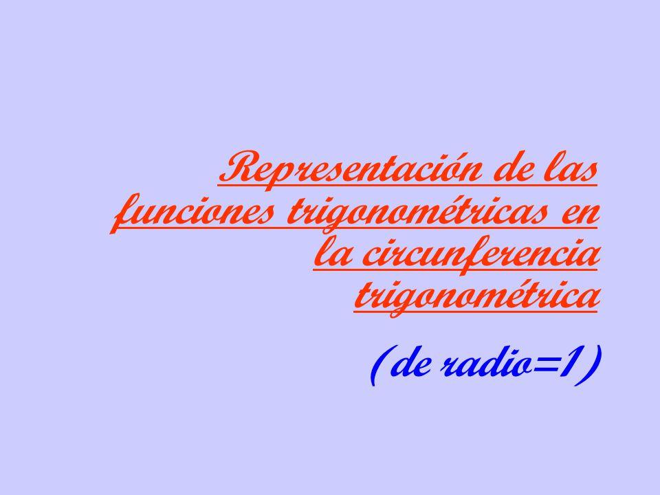 Representación de las funciones trigonométricas en la circunferencia trigonométrica