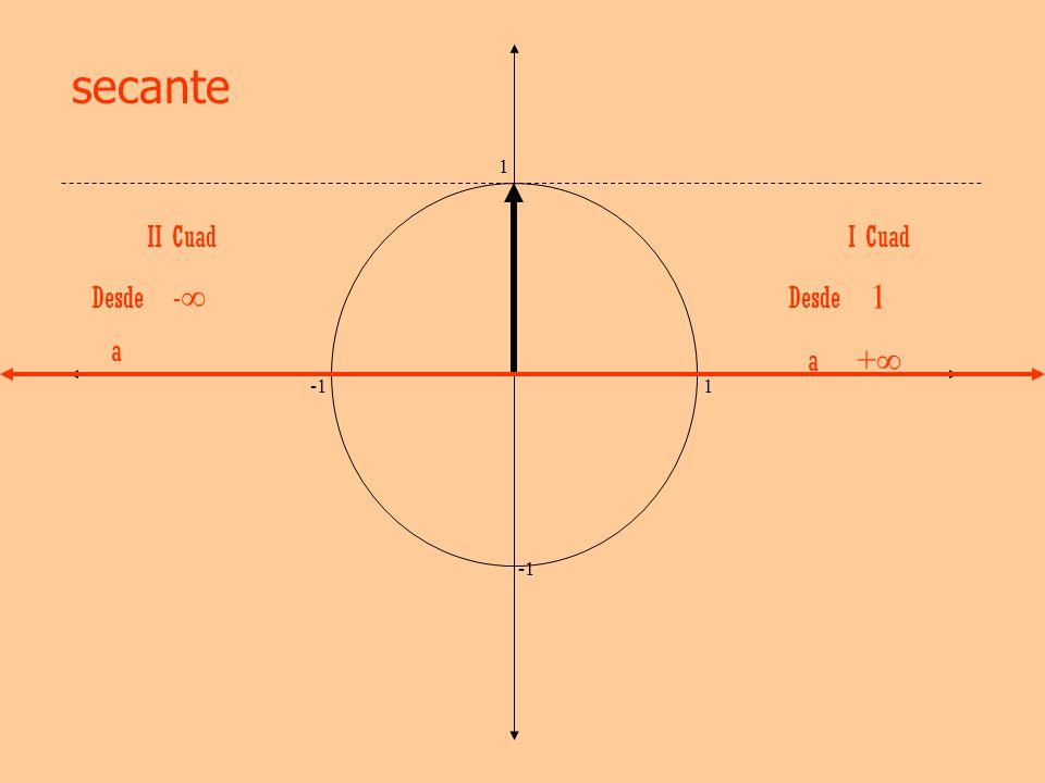 secante 1. -1 1. -1. II Cuad.