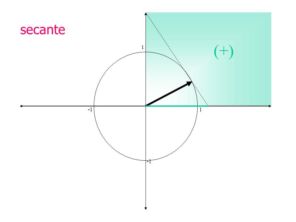secante (+) 1 -1 1 -1