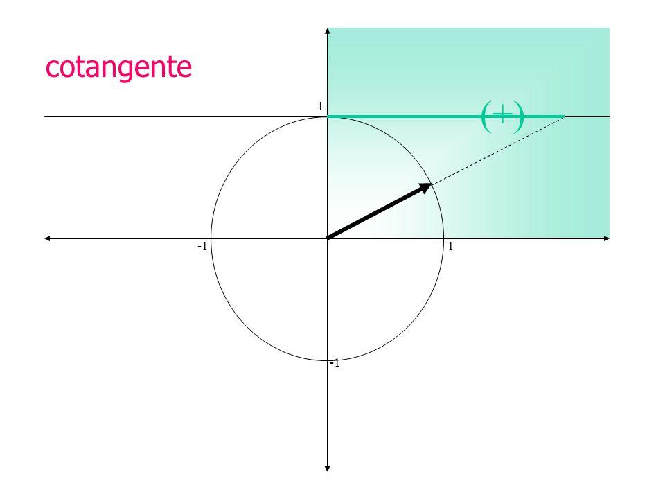 cotangente (+) 1 -1 1 -1