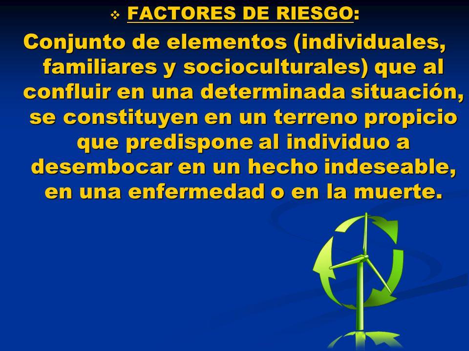 FACTORES DE RIESGO: