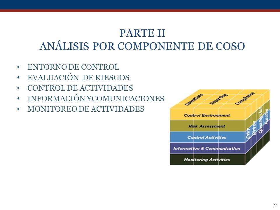 PARTE II ANÁLISIS POR COMPONENTE DE COSO