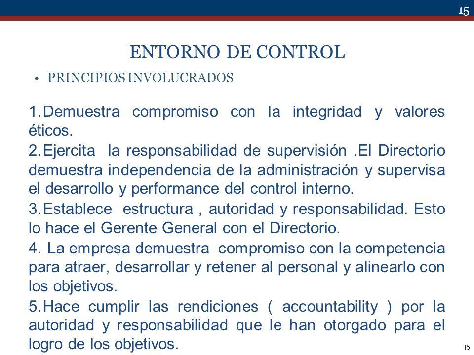 ENTORNO DE CONTROL PRINCIPIOS INVOLUCRADOS. Demuestra compromiso con la integridad y valores éticos.