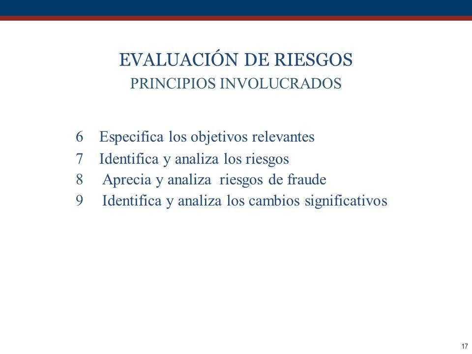 PRINCIPIOS INVOLUCRADOS