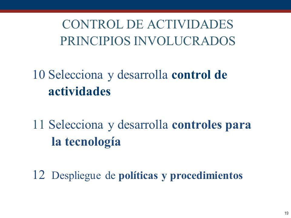 CONTROL DE ACTIVIDADES