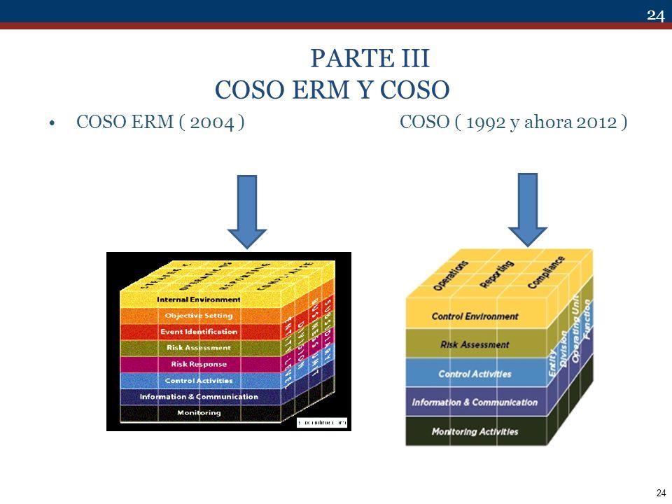 PARTE III COSO ERM Y COSO