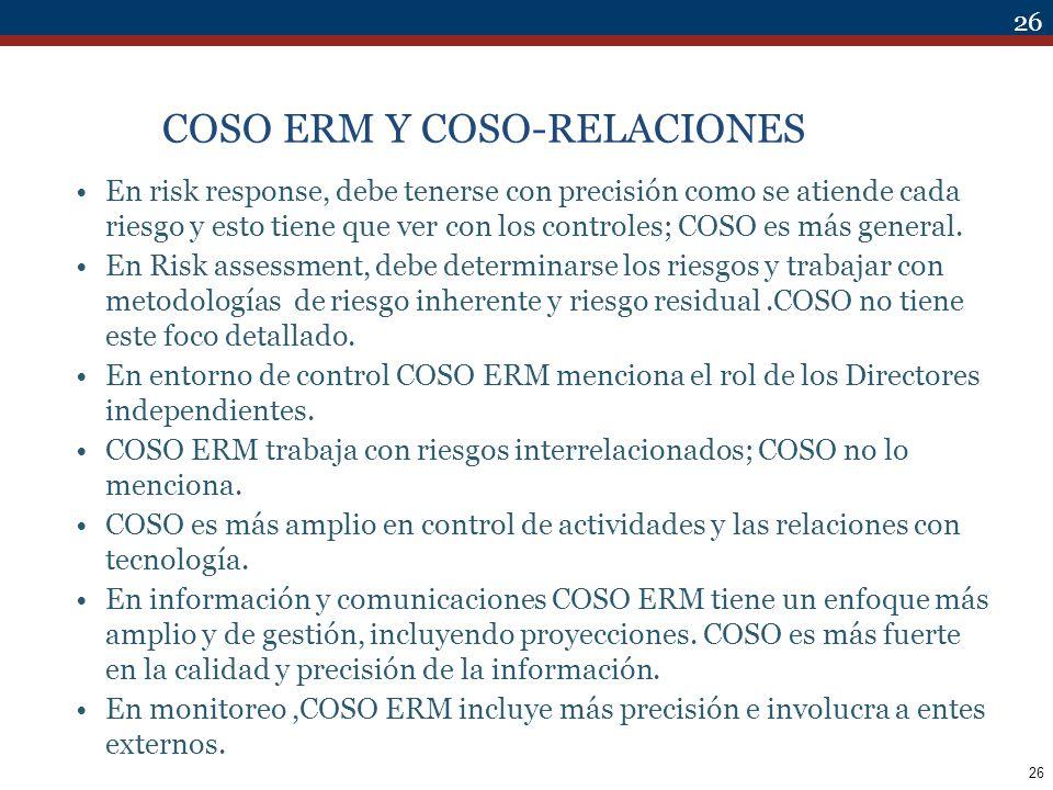 COSO ERM Y COSO-RELACIONES