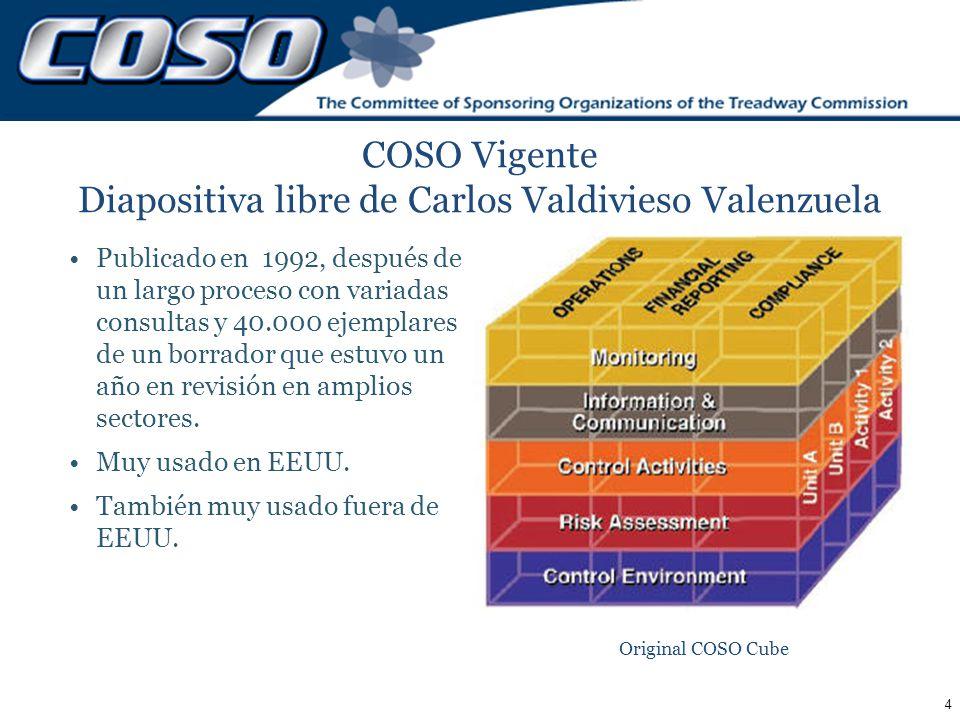 COSO Vigente Diapositiva libre de Carlos Valdivieso Valenzuela