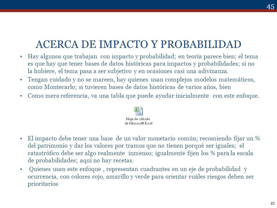 ACERCA DE IMPACTO Y PROBABILIDAD