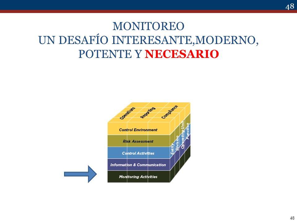MONITOREO UN DESAFÍO INTERESANTE,MODERNO, POTENTE Y NECESARIO