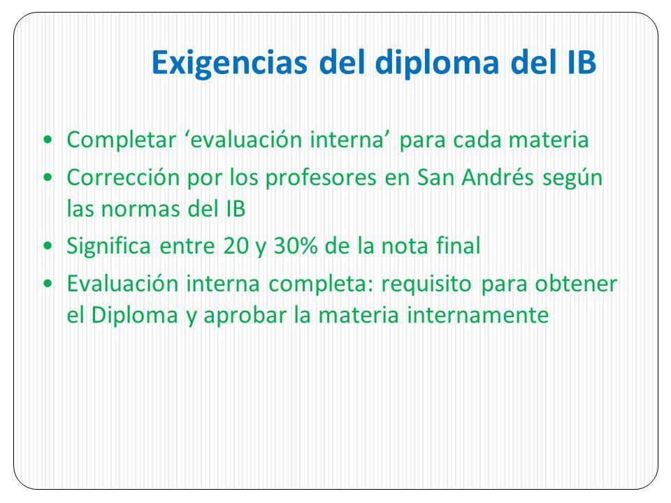 Exigencias del diploma del IB