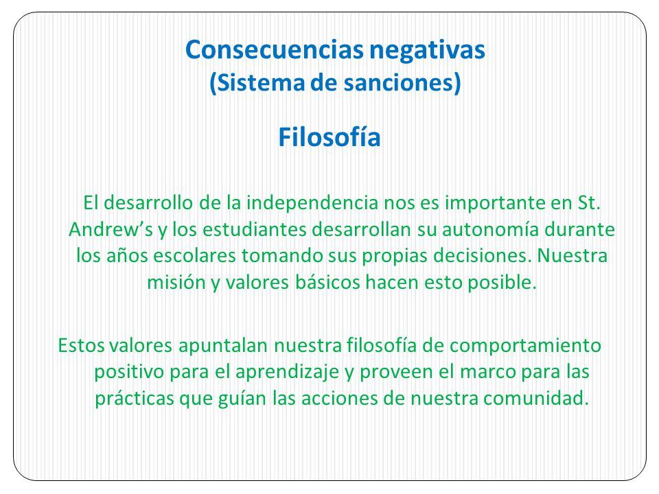Consecuencias negativas (Sistema de sanciones)