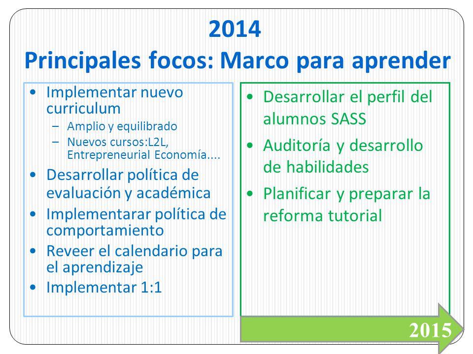 2014 Principales focos: Marco para aprender