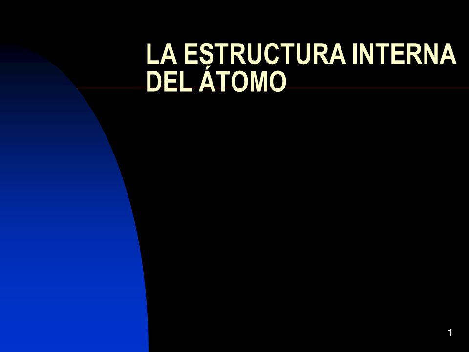 LA ESTRUCTURA INTERNA DEL ÁTOMO